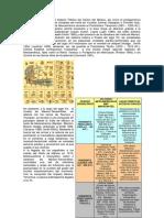 MESOAMERICA PT 6.pdf