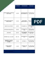 contratos_por_modalidad_pblcar.xlsx