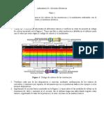 GUIA DE LABORATORIO CORTE 1