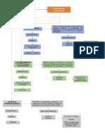 Ley Sobre Modalidades Formativas