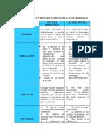 CUADRO COMPARATIVO LECTURA  TRADICIONAL VS LECTURA DIGITAL