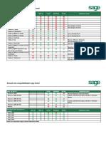 Compatibilidad SO Office SQL- Retail