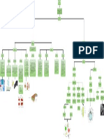 Mapa conceptual Grupo 2
