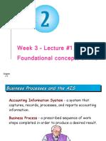 AF121 week 3-UNIT 2 (2)