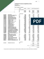 INSUMS ELECTRICAS.pdf