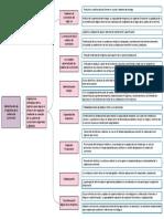 419544696-Cuadro-Sinoptico-Logistica.pdf