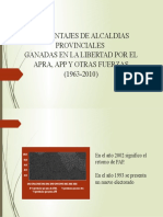 PORCENTAJES DE ALCALDIAS PROVINCIALES