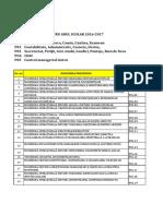 Lista_proceduri