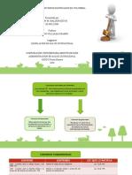 cuadro_sinoptico_de_Convenios_ratificados_por_colombia....pptx