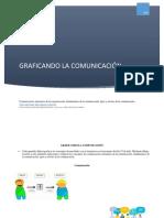 GRAFICANDO LA COMUNICACIÓN