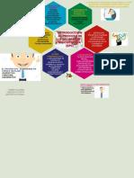 psicologia mapa mental.pdf