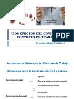 Los efectos del COVID 19 en el Contrato de Trabajo