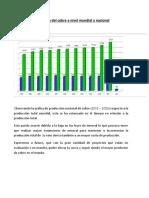Producción del cobre a nivel mundial y nacional