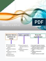 CLIMA ORGANIZACIONAL COLOMBINA