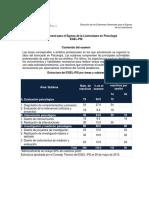 Anexo 1. Contenidos de la prueba_PSI_1