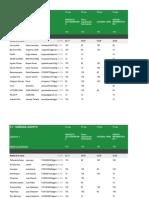 Calificaciones C1 - MAÑANA-AGOSTO GRUPO 1 11-09-2020 - Sheet0
