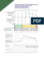 ENTREGA 2 - HABILIDADES GERENCIALES PC.xlsx