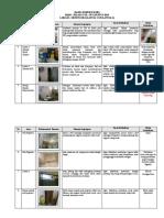 HASIL INSPEKSI K3RS (05-08-2014)-Wilayah IRJ-Progress perbaikan.docx