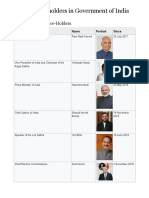 Office-holders in Government of India.pdf