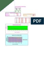 Práctica 4 de Excel de Marcos Vaamonde Suárez