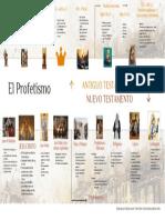 LINEA DE TIEMPO- PROFETISMO EN EL AT Y NT