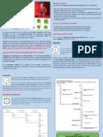 DIAGRAMA DE OPREACIONES  DOP (1 AÑO - FICHA 12).pdf