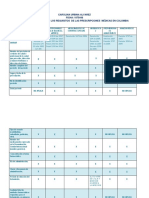 1.MATRIZ COMPARATIVA DE PRESCRIPCIONES MEDICAS ENTREGA 14 DE MAYO