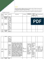 OEDUFeb20-JUAREZDILLANESKARLABERENICE-Cartadescriptivaversionavances.docx