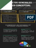 Marco conceptual infografia