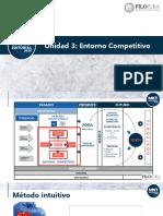 03.01-Entorno-Competitivo-parte-1-Intro-pasos-1-y-2