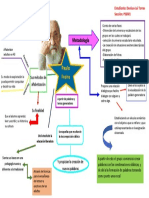 Mapa mental educación liberadora.pdf