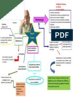 Mapa mental educación liberadora.docx