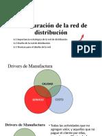 U6 Configuración de la red de distribución Verano 2020.pptx