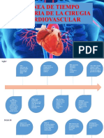 linea de tiempo historia de la cirugia cardiovascular