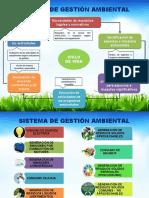 sistema_de_gestion_ambiental.pptx