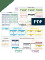 PMBOK Workflow 1