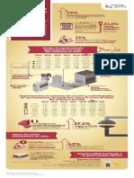 Equipamiento gastronòmico en chile.pdf