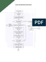 1.1- Proceso de selección de personal_Unidad 3