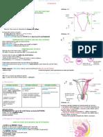 UE 9 - Fiche tutorat -UTERUS, TROMPES et OVAIRES (2).pdf