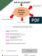 resumen de psicologia social