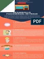 Desarrollo psicosexual de Freud