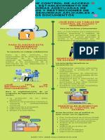 tabla de control de acceso para la seguridad aplicable a los documentos