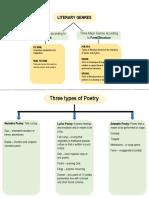 Graphic-Organizer.pdf