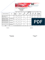Table-of-Specification-G10-CHS-1stqtr