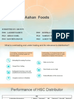 Aahan_Foods_Group9.pptx