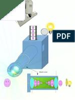 Proiettore diapositive