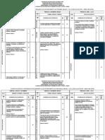 dosificacion MATEMÁTICAS 1, 2 y 3 2019-2020