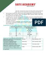 gate 2021 changes.pdf