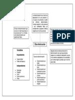 Organizador grafico fenómeno social