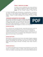 FRONTERAS Y LÍMITES DE COLOMBIA grado 8° - copia